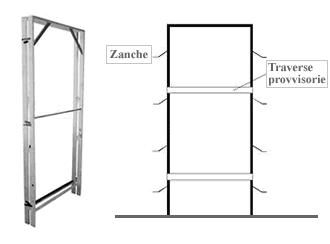 Fissare i controtelai per porte for Misure standard finestre e portefinestre