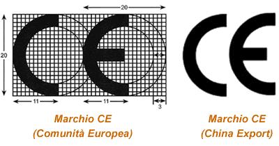 Marchio Comunità Europea e China Export