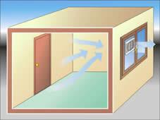 La depurazione dellaria e la ventilazione forzata due sistemi non