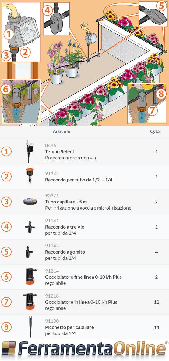 Impianto a goccia per pomodori best with impianto a for Piantapali manuale