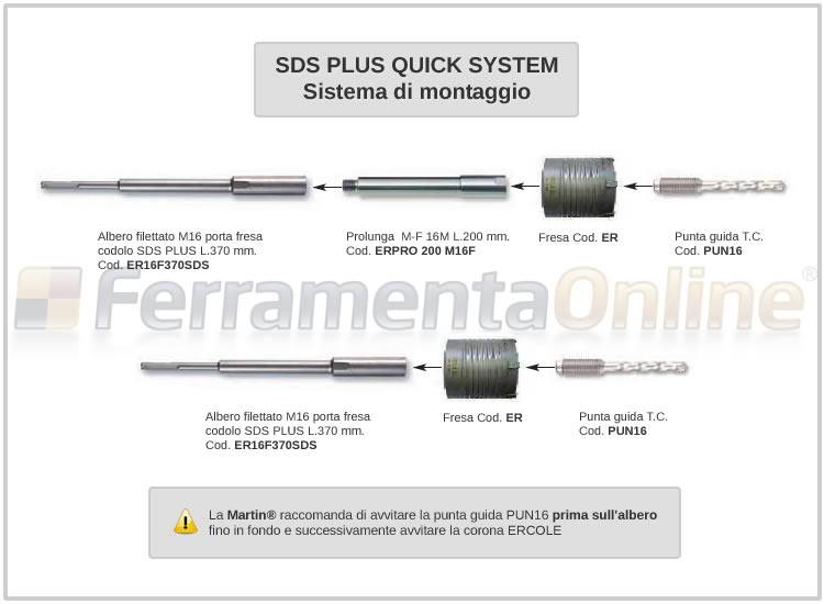 Sistema QUICK PLUS ERCOLE