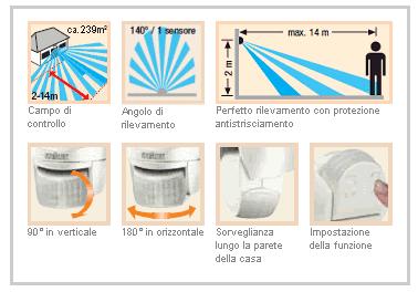 FerramentaOnline SHOP: Faretto a LED regolabile  Faretti Led con sensore