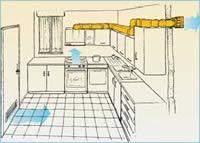 ferramentaonline shop: tubo per aerazione rettangolare in pvc ... - Tubi Per Cappa Cucina